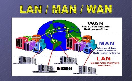 Pembahasan Detail Mengenai Jaringan LAN, MAN,WAN