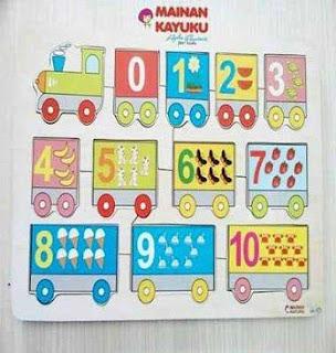 Puzzle Hitung Kereta