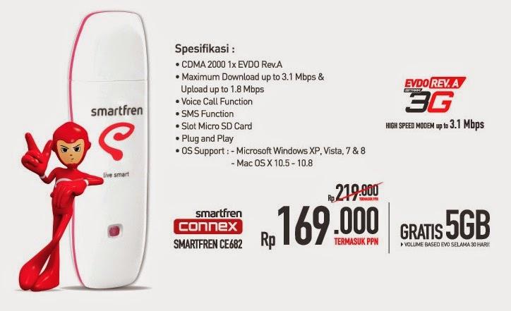 Beli Modem Smartfren CE682 Bonus Volume Based 24 GB