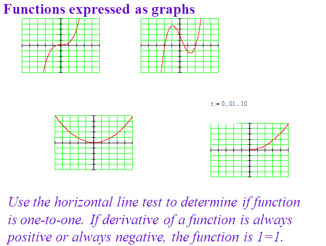 one to one function,type of function,one one function,Introduction function and inverse function ,derivative of trigonometric function with solved example