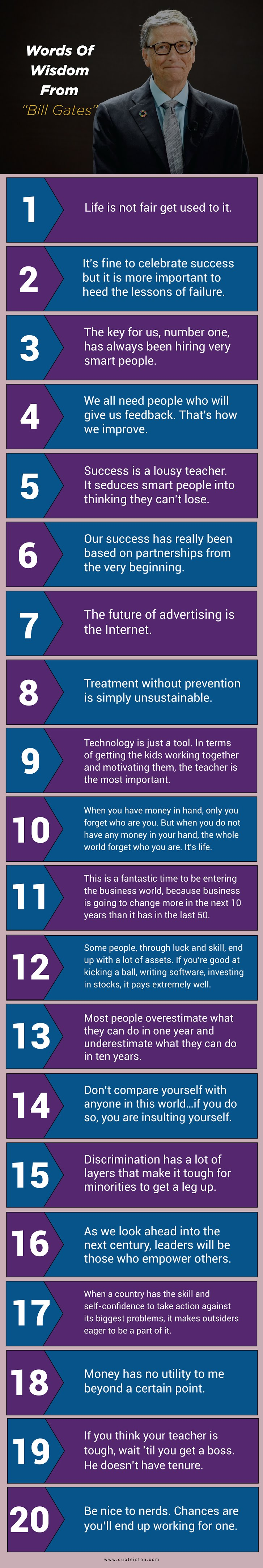 Words Of Wisdom From Bill Gates [infographic]