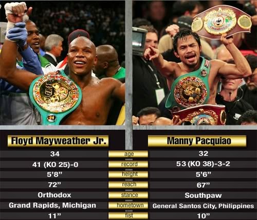 Floyd Mayweather Jr vs Manny Pacquiao Wikipedia