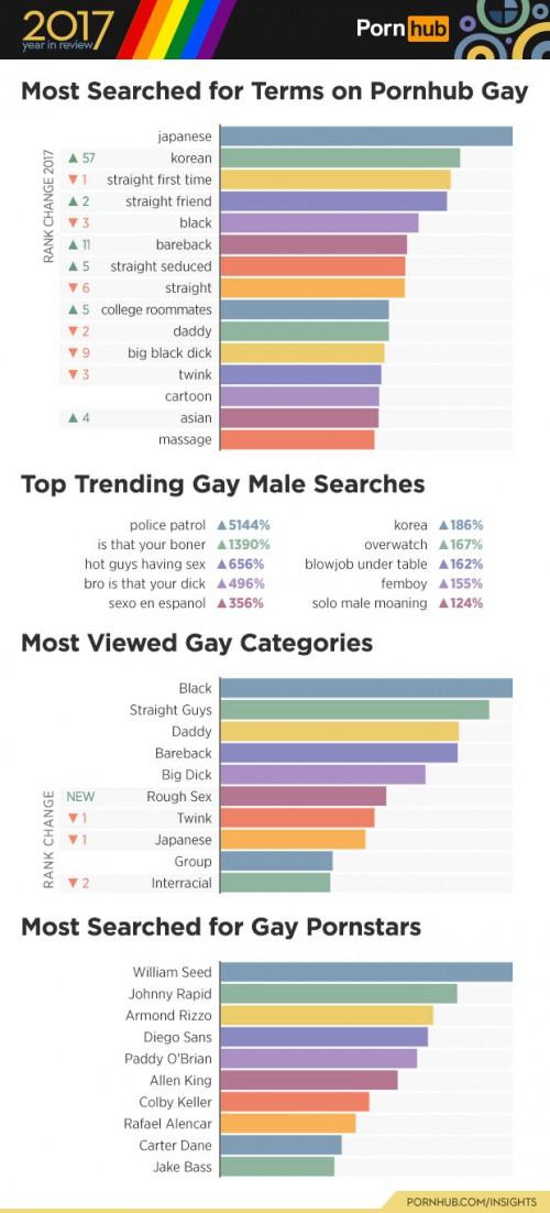 Ερασιτεχνικό γκέι σεξ κανάλι