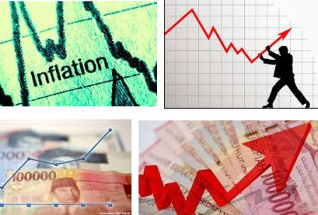 jenis jenis inflasi berdasarkan tingkat keparahannya