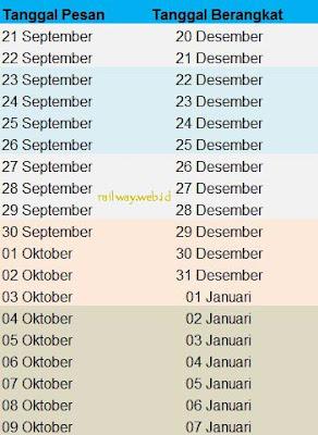 Pemesanan Tiket Kereta Api Desember