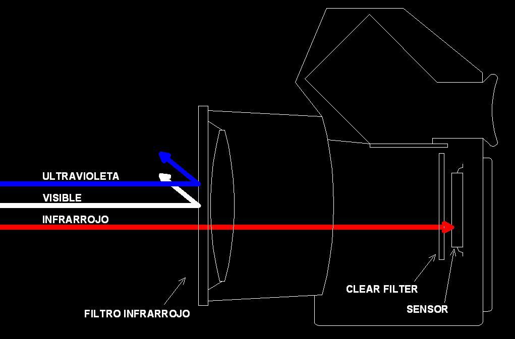 image Cámara infrarroja dentro del coche oscuro