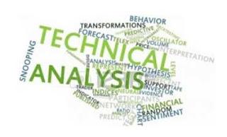 #4 Jenis Indikator Analisis Teknikal Forex Trading Online