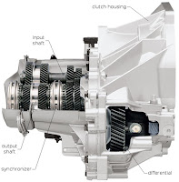Getrag-5MTT170-5-speed-manual-transmission-components.jpg