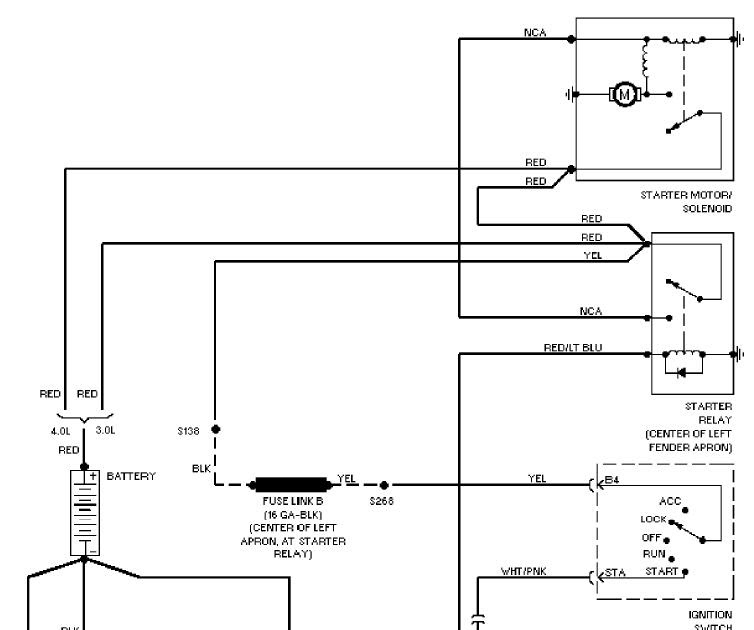 87 Ford Ignition System Wiring Diagram