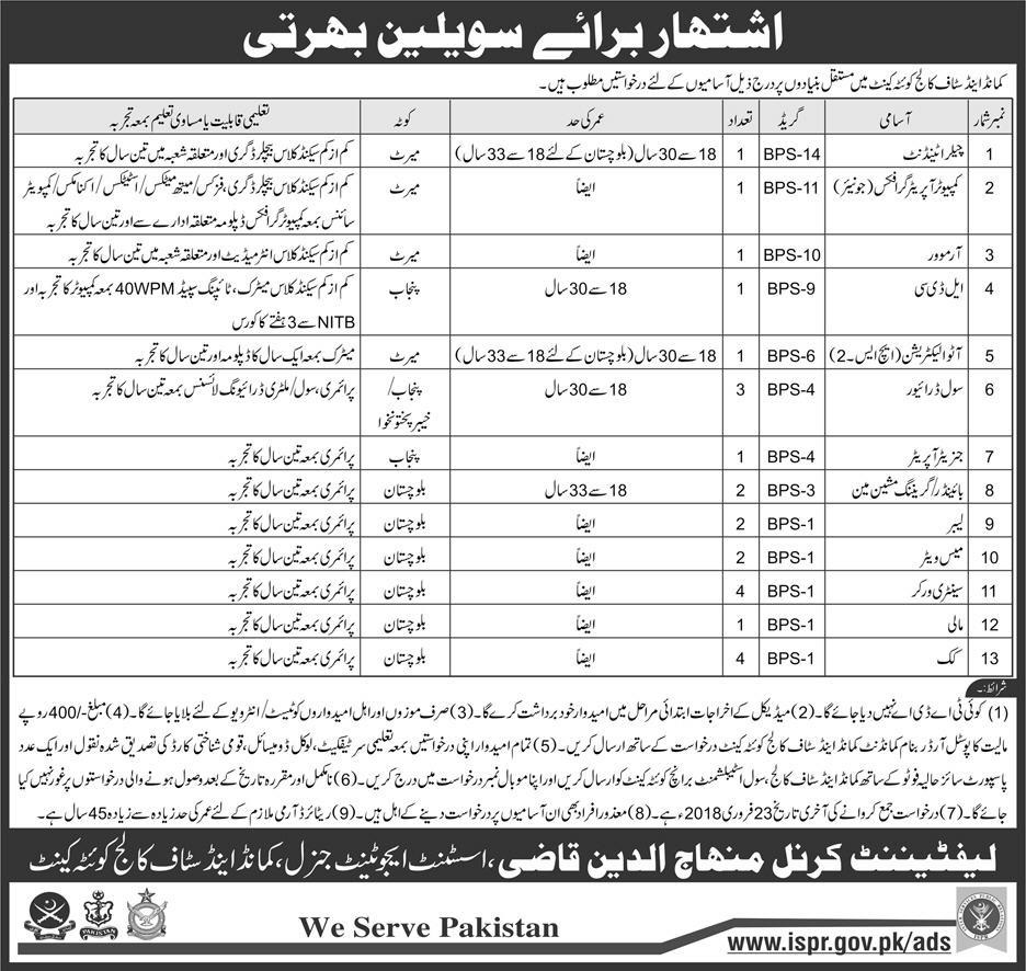 Command and College Staff  Quetta February 2018, Latest Army