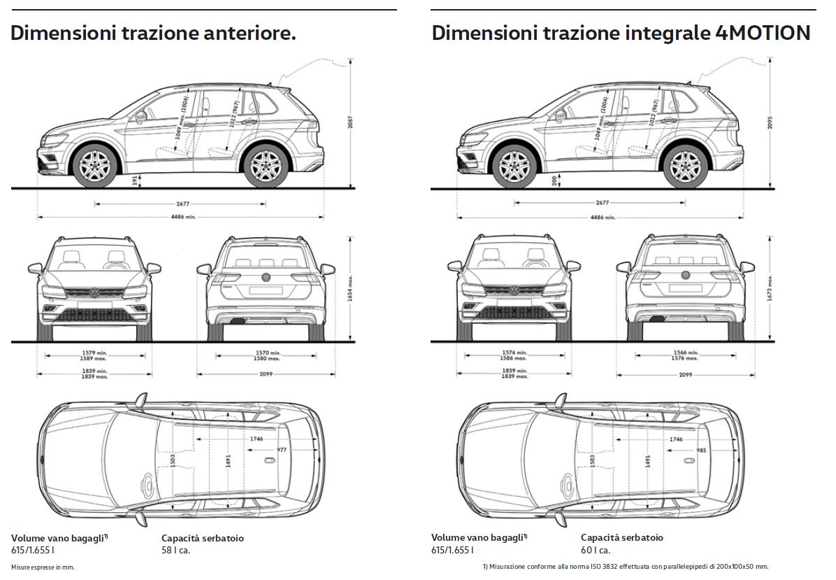 Dimensioni della Volkswagen Tiguan 2016-2017: dimensione bagagliaio, capacità e misure