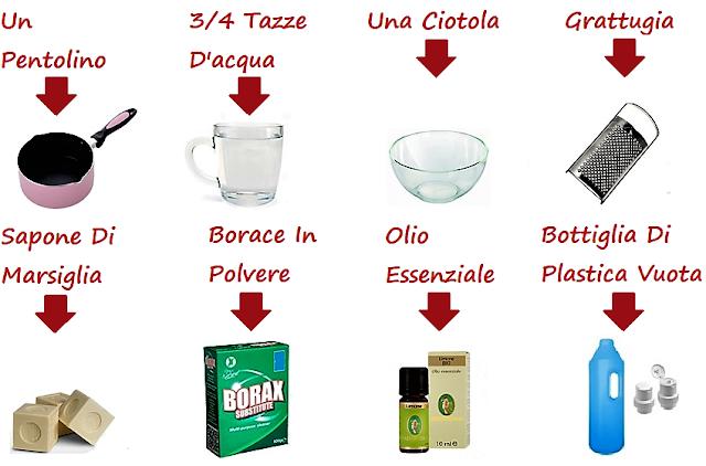 occorrente-ricetta-miscela-sapone-piatti-fai-da-te