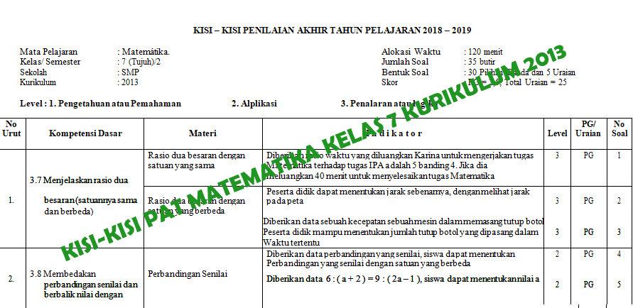 Kisi Kisi Pat Matematika Smp Kelas 7 Kurikulum 2013 Didno76 Com