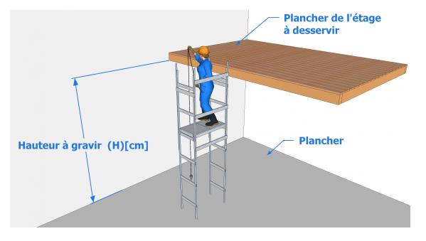 le dimensionnement de l escalier book batiment. Black Bedroom Furniture Sets. Home Design Ideas