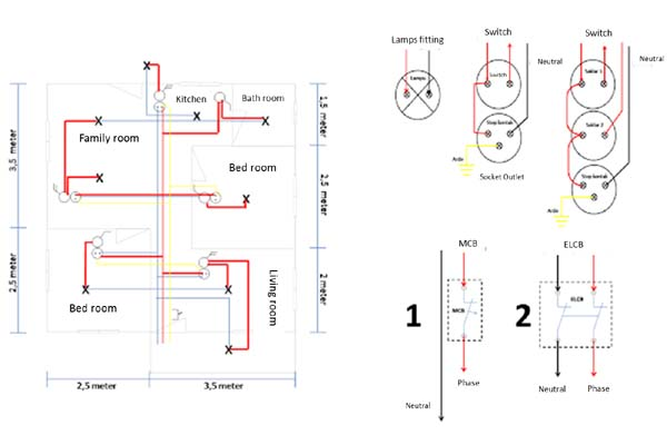 calculation cost and detail of materials for electrical ... wiring diagram for family room  my electrical diary