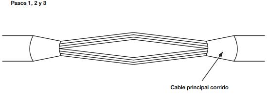 """Empalme de cables en """"T"""" o de derivación múltiple"""