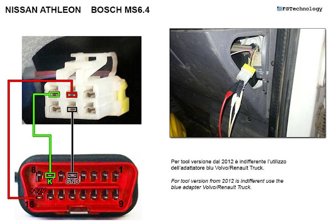Nissan Athleon Bosch MS6.4