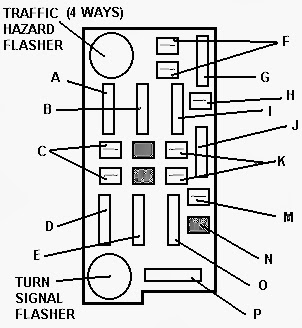 chevy/chevrolet and gmc fuse box diagram | online service ... 1980 chevy truck fuse box diagram