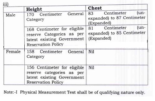 HSSC Physical measurement