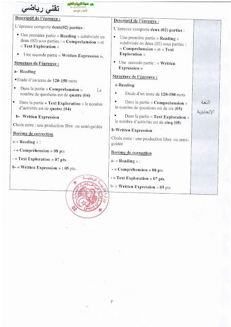 طبيعة وسلم تنقيط اختبارات بكالوريا 2017 شعبة تقني رياضي بعد التخفيف