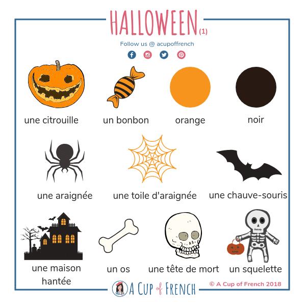 Halloween - słownictwo 10 - Francuski przy kawie