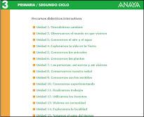 http://bibliojcalde.zz.mu/Anaya/tercero/Programa/cono/02recursos.htm
