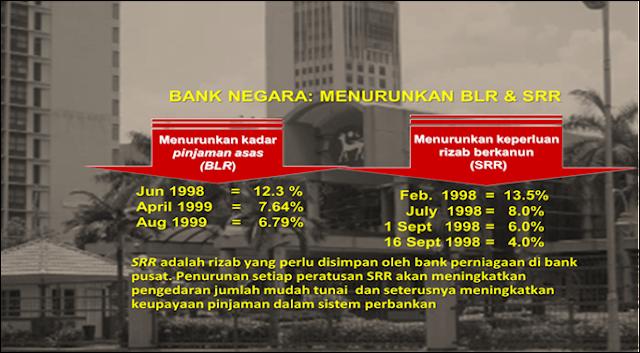 Bank Negara BLR dan SRR