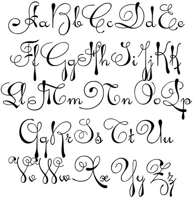 Graffiti New: 5 Free Different Alphabet Fonts Pictures