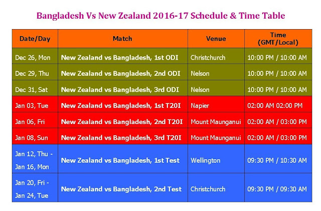 Bangladesh Vs New Zealand 2016-17 Schedule & Time Table,Bangladesh tour of New Zealand 2016-17,New Zealand vs Bangladesh 2016-7 schedule,fixture,time table,local time,GMT IST local time,match detail,New Zealand vs. Bangladesh series,ODI series,test series,t20 series,full match schedule,icc cricket calendar,all schedule,Bangladesh vs England 2016 series,cricket schedule,venue,day date,place,match timing,Bangladesh Vs New Zealand 2016-17 schedule