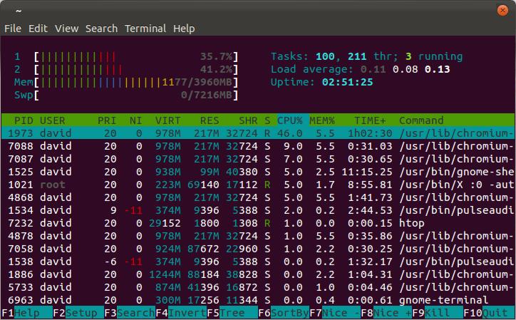 Install Emacs 26 1 Text Editor For Linux Ubuntu Unity 18 – Desenhos