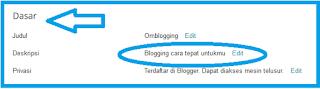 Deskripsi Blog