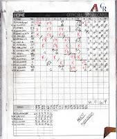 Angels vs. Rockies, 03-17-16. Nobody won in a 4-4 tie.