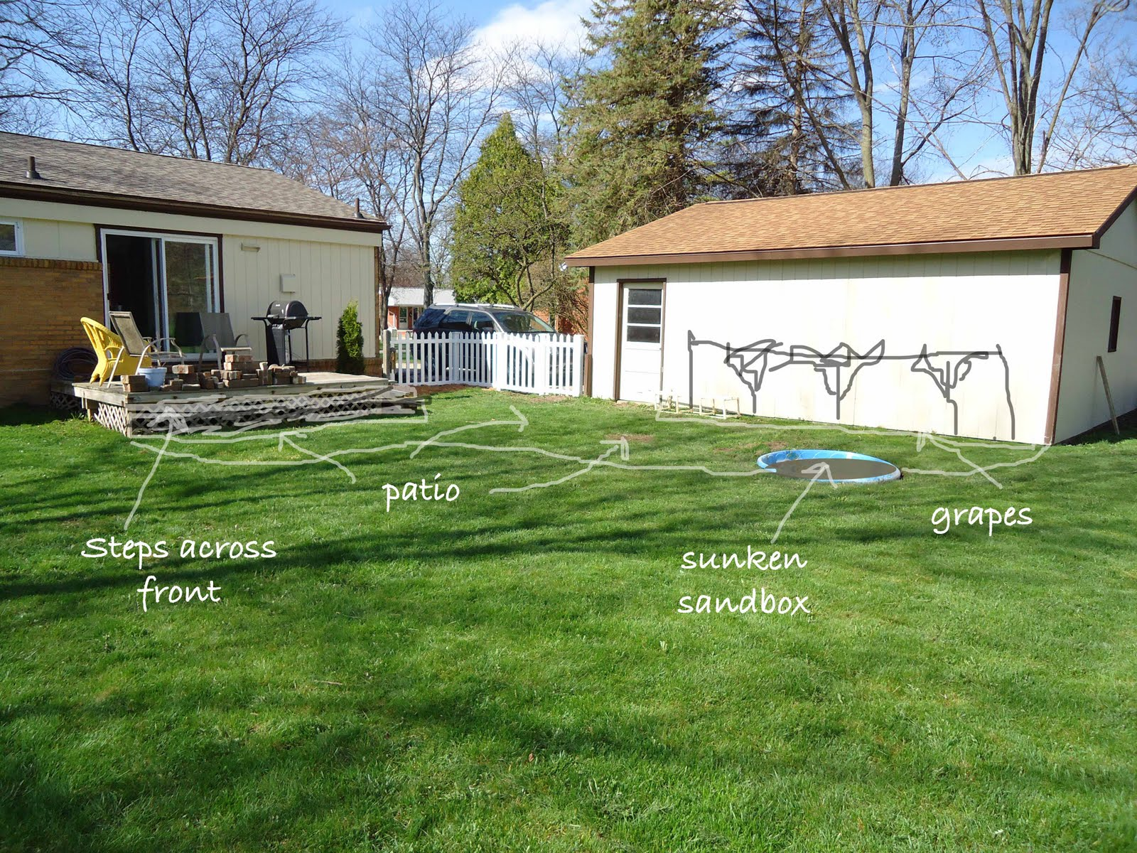 How Much Does A Yard Of Gravel Weigh >> How Much Gravel Is In A Yard | Home Improvement