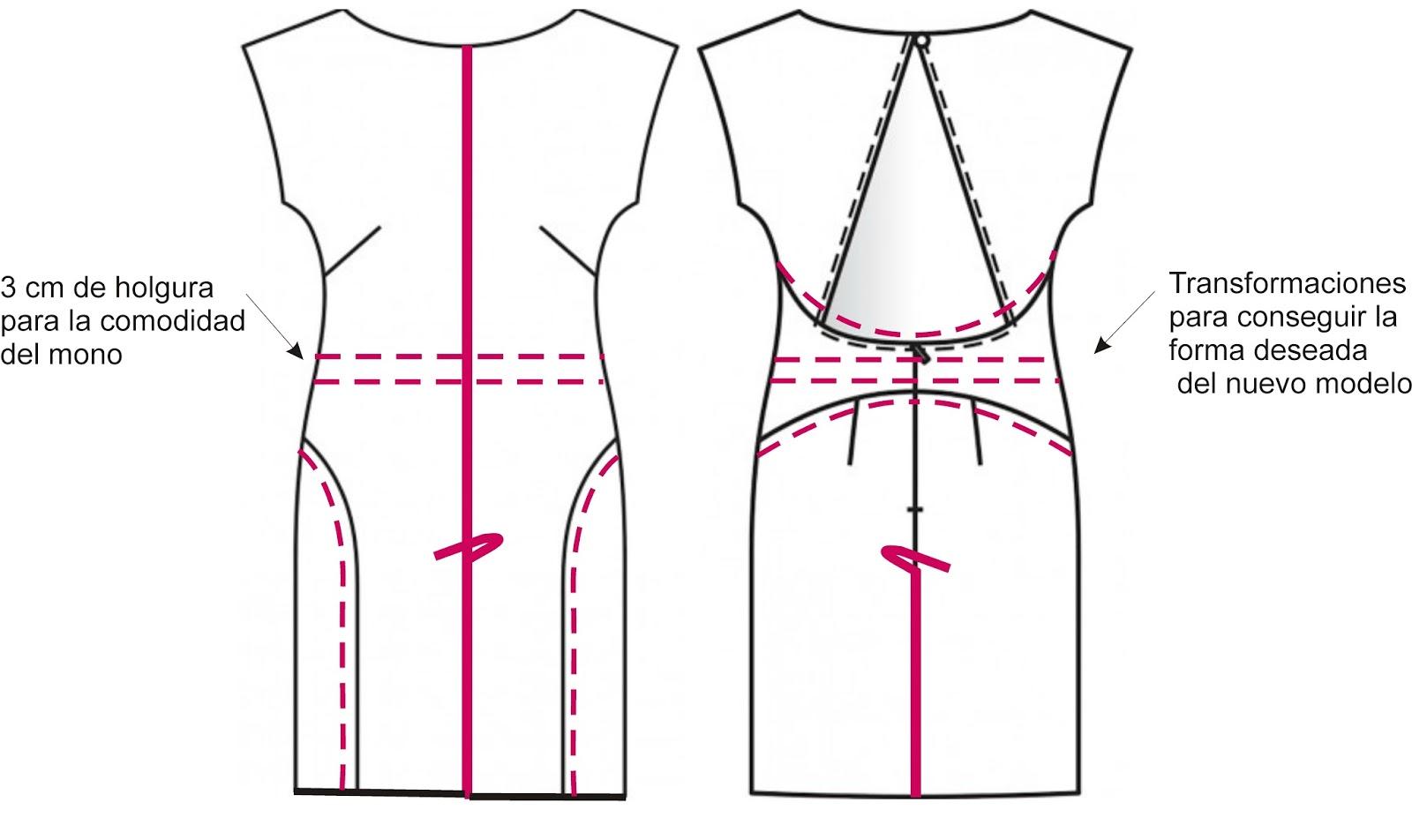 Moda en la Costura: Cómo transformar un patrón de vestido en un mono