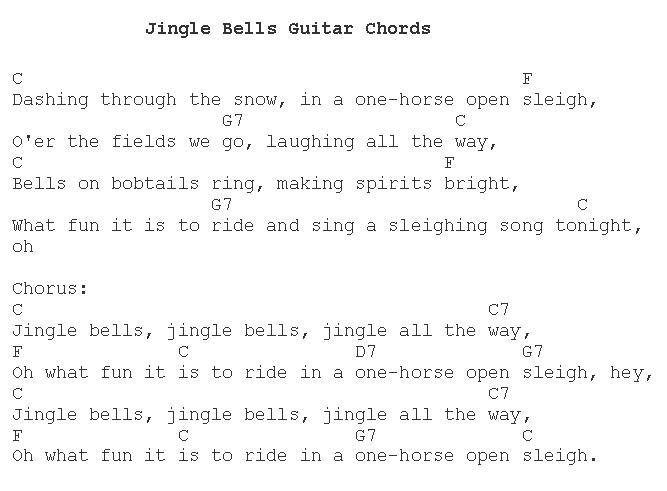 Jingle Bell Rock Chord Chart