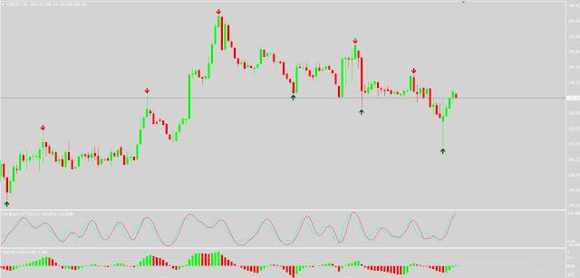 sistema de comercio de opciones binarias de 60 segundos sinais e análises para opções clássicas