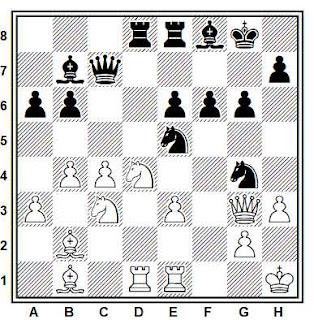 Posición de la partida Lebedev - Orlov (URSS, 1991)