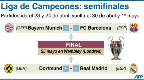 liga-de-campeones-semifinales