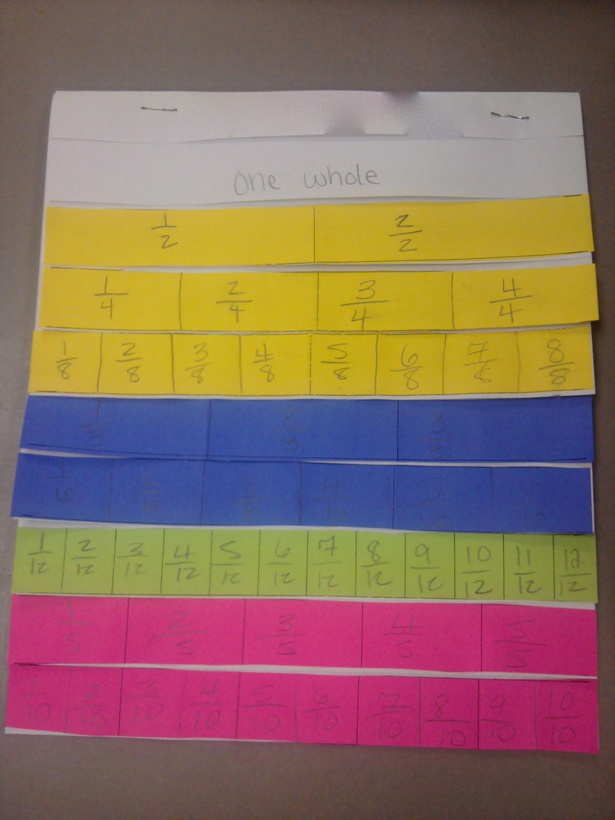Van Orden S Teaching Vault Fraction Family Flip Book