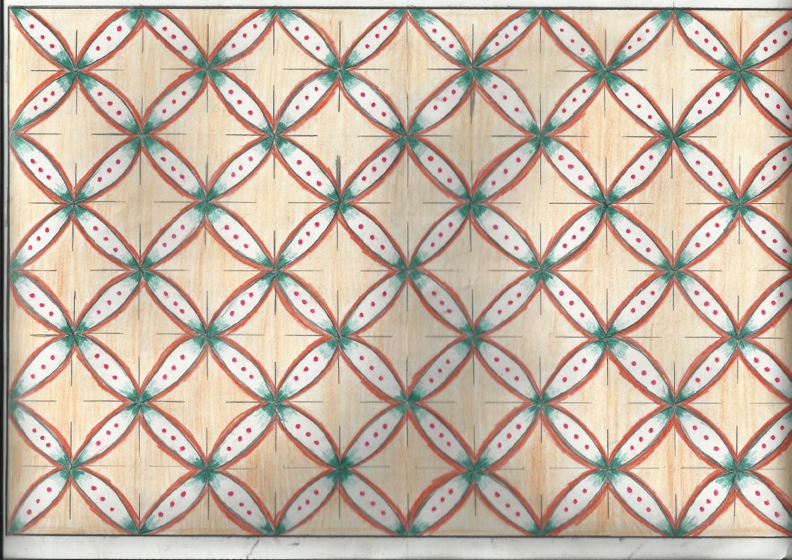 Class of Imagination Gambar  Batik  Kreasi Kelas VIII