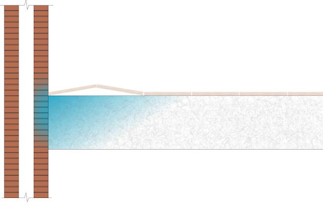 Corte de solera compacta alzado con zona húmeda y despegue de tablas