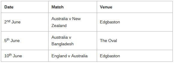 Champions trophy schedule of Australia