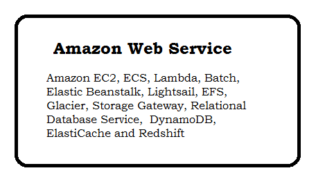 Amazon Web Service tutorial for beginners