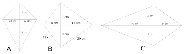 berikut yg tidak termasuk jenis trapesium ialah  Soal Matematika Kelas 5 SD Bab 4 Trapesium dan Layg-Layg dan Kunci Jawaban