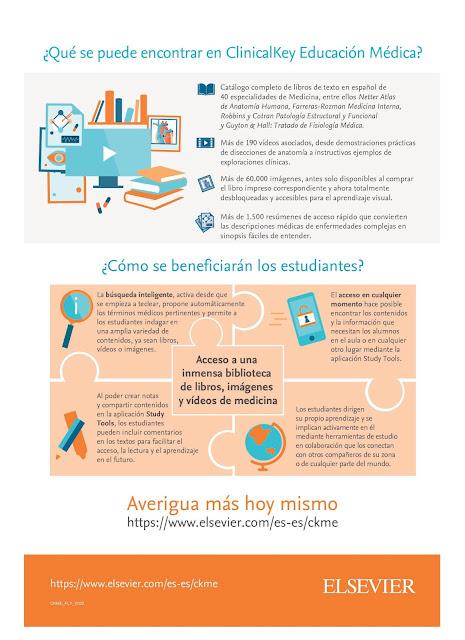 ClinicalKey Medical Education: transformando el aprendizaje en conocimiento