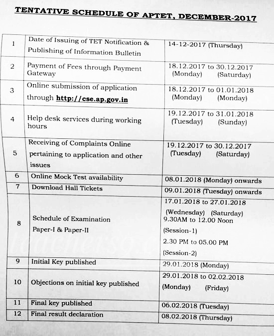 A P TET 2017-18 schedule and complete details