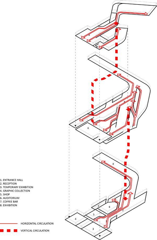 Axonometric Circulation Diagram