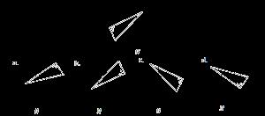 Prediksi Ujian Sekolah Matematika 2014