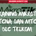 Pengalaman Training Dan Sertifikasi MTCNA MTCRE Di BLC Telkom Klaten