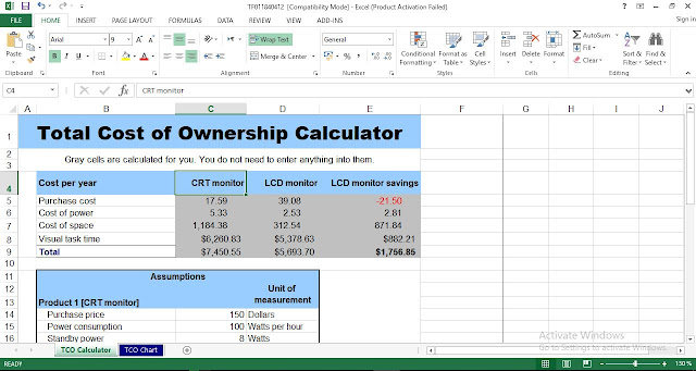 Total Cost of Ownership Template